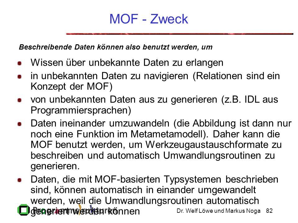 Dr. Welf Löwe und Markus Noga82 MOF - Zweck Wissen über unbekannte Daten zu erlangen in unbekannten Daten zu navigieren (Relationen sind ein Konzept d