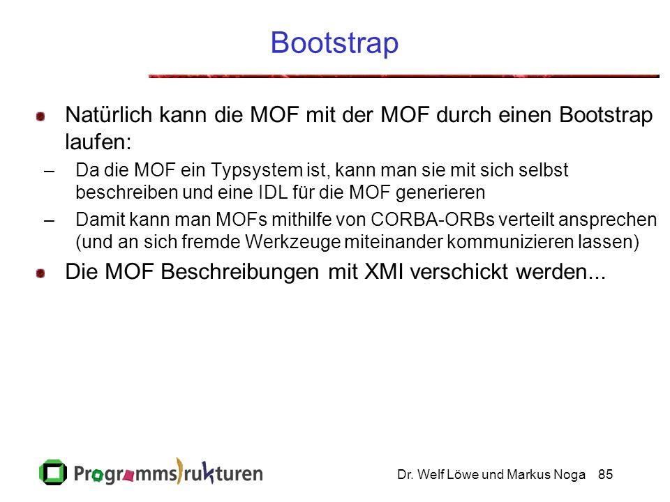 Dr. Welf Löwe und Markus Noga85 Bootstrap Natürlich kann die MOF mit der MOF durch einen Bootstrap laufen: –Da die MOF ein Typsystem ist, kann man sie