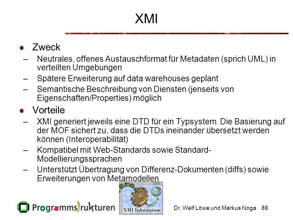 Dr. Welf Löwe und Markus Noga89 XMI Zweck –Neutrales, offenes Austauschformat für Metadaten (sprich UML) in verteilten Umgebungen –Spätere Erweiterung