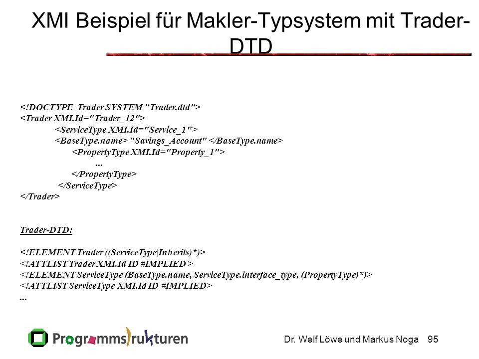 Dr. Welf Löwe und Markus Noga95 XMI Beispiel für Makler-Typsystem mit Trader- DTD