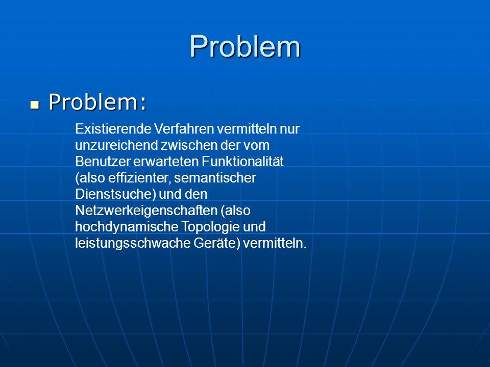 Problem Problem: Problem: Existierende Verfahren vermitteln nur unzureichend zwischen der vom Benutzer erwarteten Funktionalität (also effizienter, semantischer Dienstsuche) und den Netzwerkeigenschaften (also hochdynamische Topologie und leistungsschwache Geräte) vermitteln.