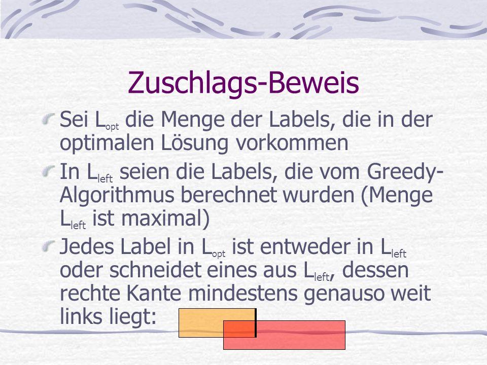 Zuschlags-Beweis Sei L opt die Menge der Labels, die in der optimalen Lösung vorkommen In L left seien die Labels, die vom Greedy- Algorithmus berechnet wurden (Menge L left ist maximal) Jedes Label in L opt ist entweder in L left oder schneidet eines aus L left, dessen rechte Kante mindestens genauso weit links liegt: