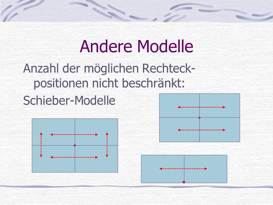 Andere Modelle Anzahl der möglichen Rechteck- positionen nicht beschränkt: Schieber-Modelle