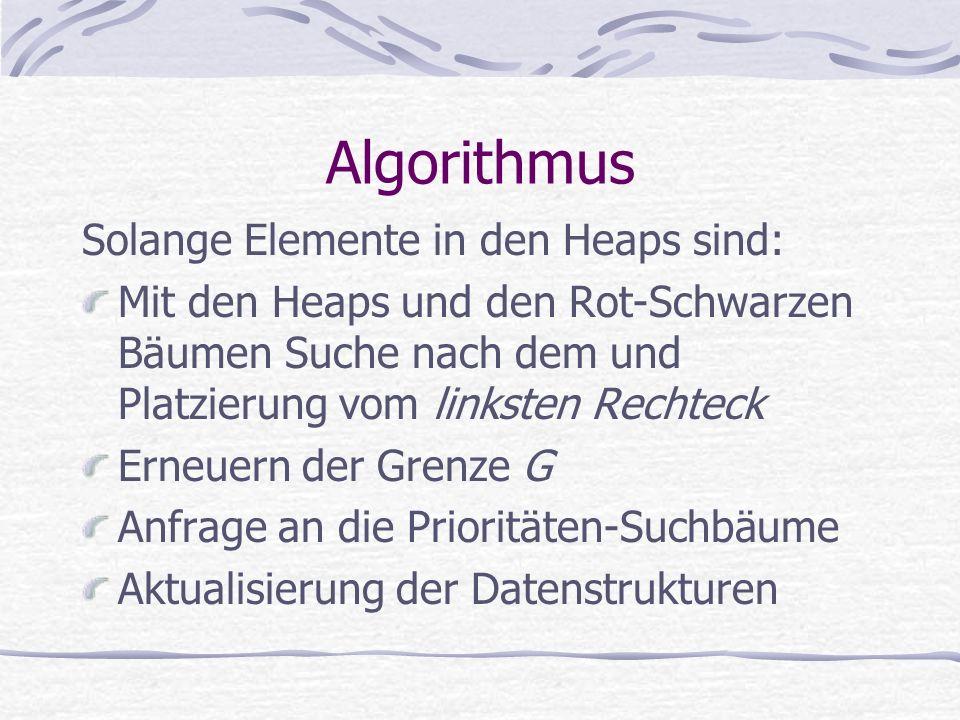 Algorithmus Solange Elemente in den Heaps sind: Mit den Heaps und den Rot-Schwarzen Bäumen Suche nach dem und Platzierung vom linksten Rechteck Erneuern der Grenze G Anfrage an die Prioritäten-Suchbäume Aktualisierung der Datenstrukturen