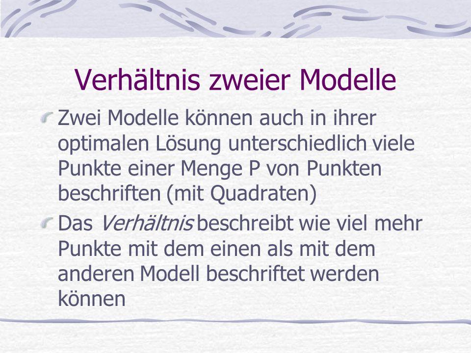 Verhältnis zweier Modelle Zwei Modelle können auch in ihrer optimalen Lösung unterschiedlich viele Punkte einer Menge P von Punkten beschriften (mit Quadraten) Das Verhältnis beschreibt wie viel mehr Punkte mit dem einen als mit dem anderen Modell beschriftet werden können