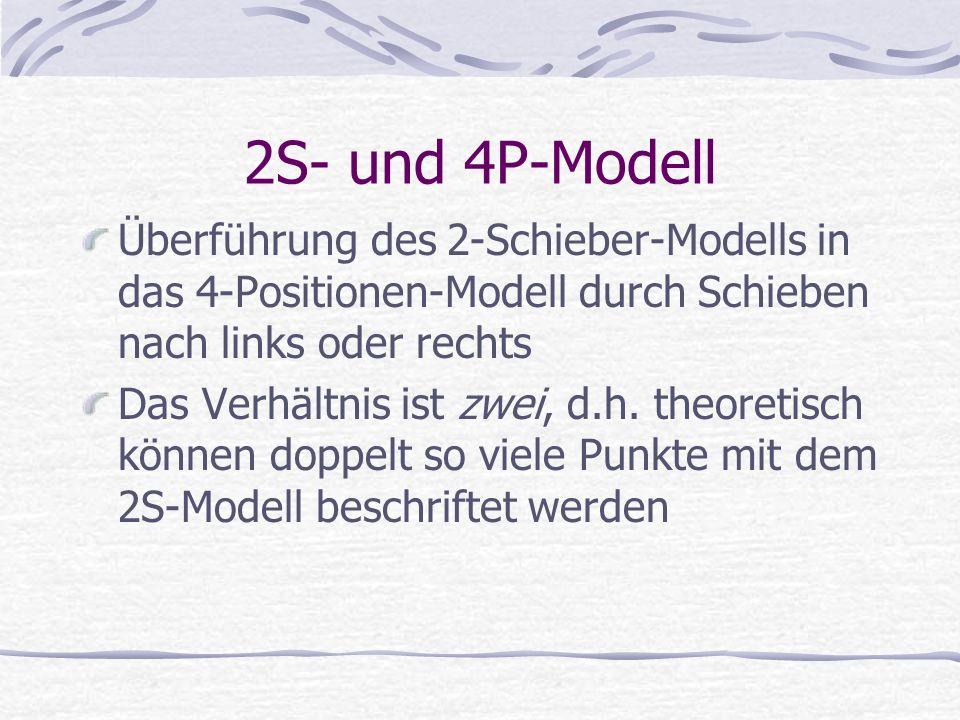 2S- und 4P-Modell Überführung des 2-Schieber-Modells in das 4-Positionen-Modell durch Schieben nach links oder rechts Das Verhältnis ist zwei, d.h.