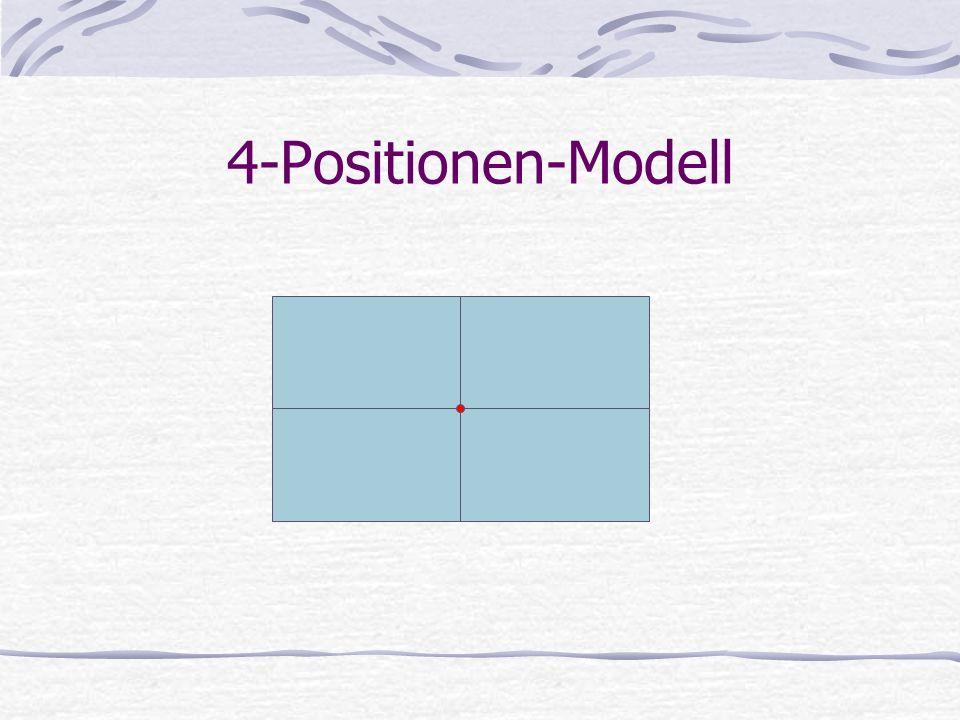 4-Positionen-Modell