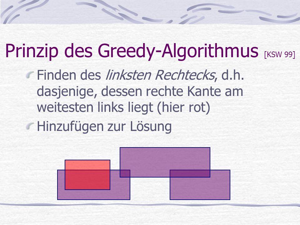 Prinzip des Greedy-Algorithmus [KSW 99] Finden des linksten Rechtecks, d.h. dasjenige, dessen rechte Kante am weitesten links liegt (hier rot) Hinzufü