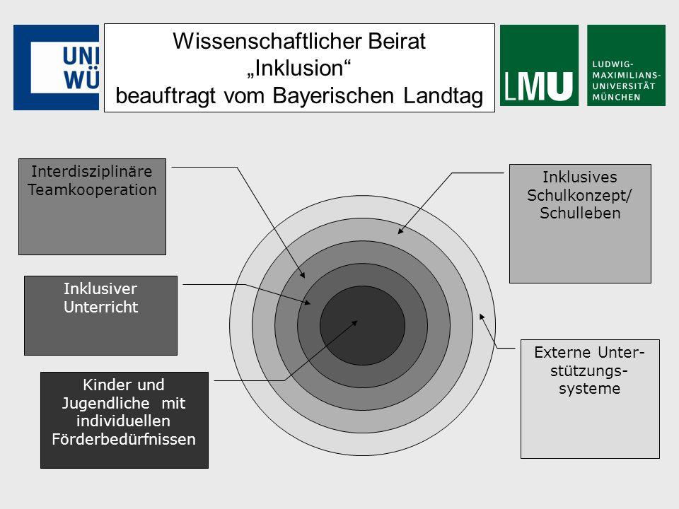 Wissenschaftlicher Beirat Inklusion beauftragt vom Bayerischen Landtag Qualitätsstandards als Orientierungsstandards Leitfragen zur praktischen Umsetzung Raum für eigenes Profil Offener Entwicklungsprozess Prinzip: Inklusive Schulentwicklung benötigt Zeit.
