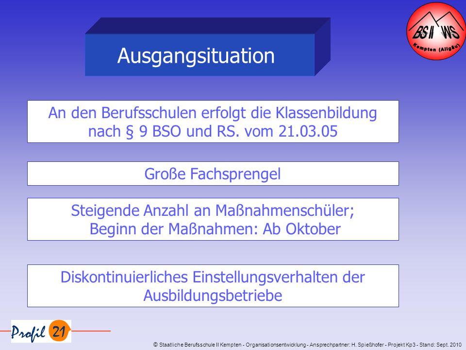 © Staatliche Berufsschule II Kempten - Organisationsentwicklung - Ansprechpartner: H. Spießhofer - Projekt Kp3 - Stand: Sept. 2010 Ausgangsituation An