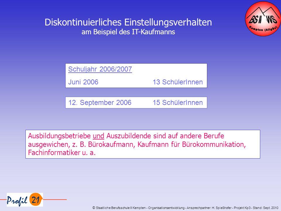 © Staatliche Berufsschule II Kempten - Organisationsentwicklung - Ansprechpartner: H. Spießhofer - Projekt Kp3 - Stand: Sept. 2010 Diskontinuierliches