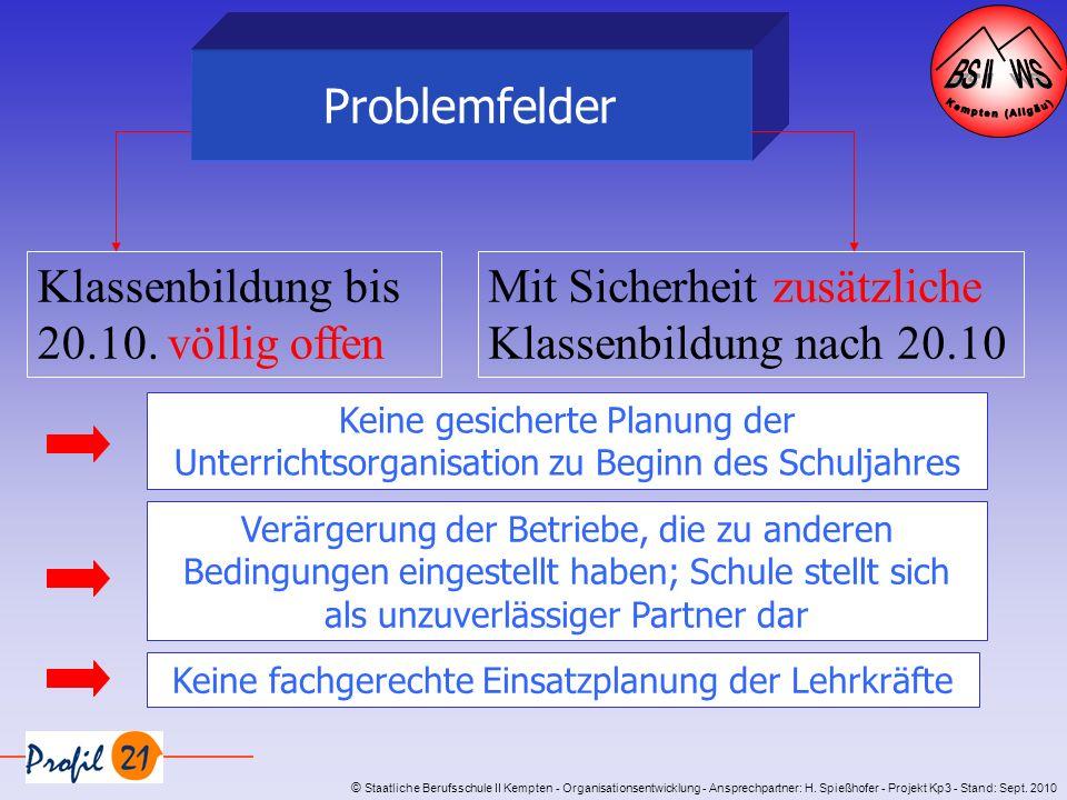 © Staatliche Berufsschule II Kempten - Organisationsentwicklung - Ansprechpartner: H. Spießhofer - Projekt Kp3 - Stand: Sept. 2010 Problemfelder Klass