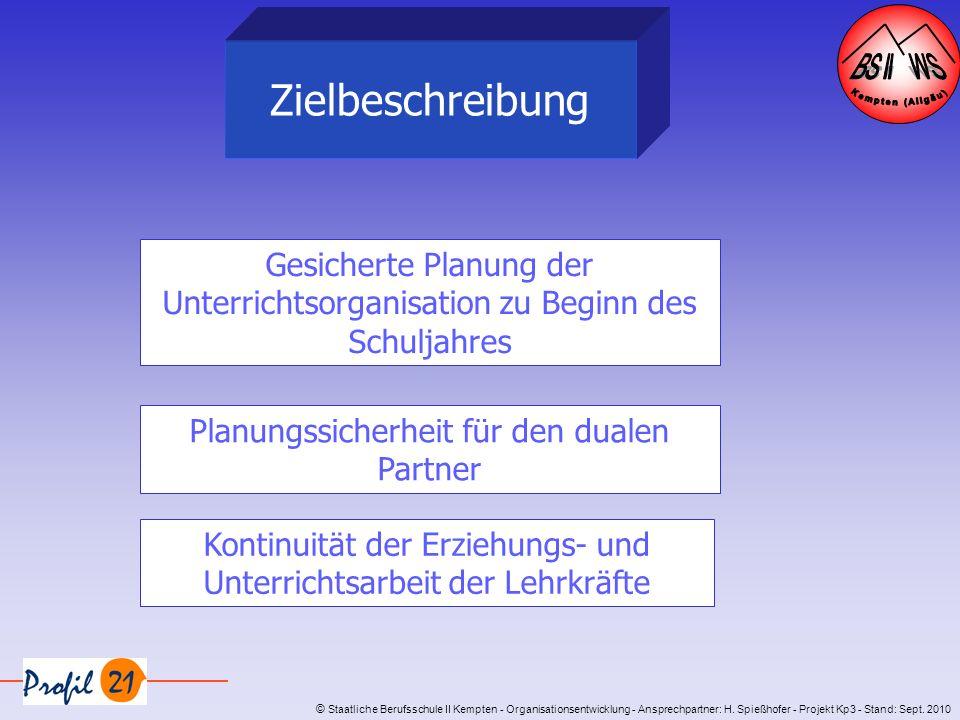 © Staatliche Berufsschule II Kempten - Organisationsentwicklung - Ansprechpartner: H. Spießhofer - Projekt Kp3 - Stand: Sept. 2010 Gesicherte Planung