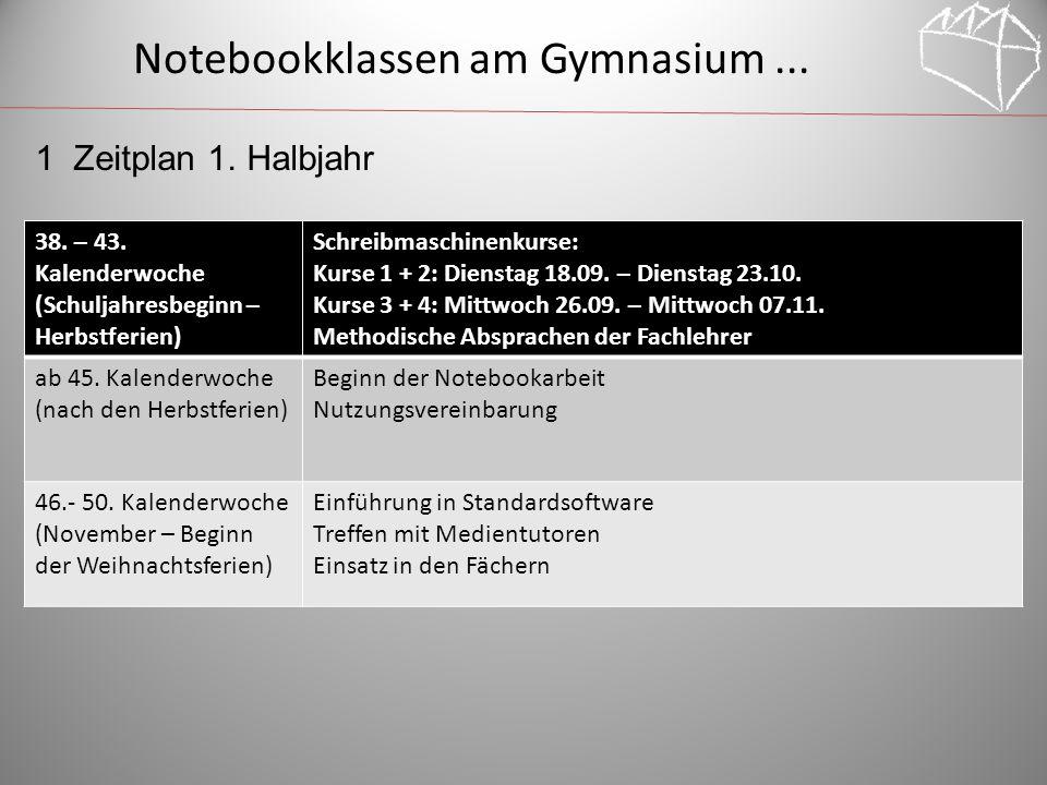 Notebookklassen am Gymnasium...38. – 43.