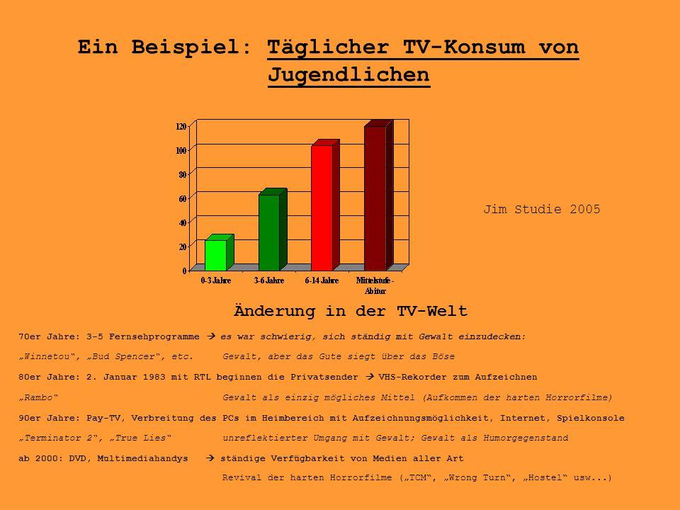 Jim Studie 2005 Ein Beispiel: Täglicher TV-Konsum von Jugendlichen Änderung in der TV-Welt 70er Jahre: 3-5 Fernsehprogramme es war schwierig, sich stä