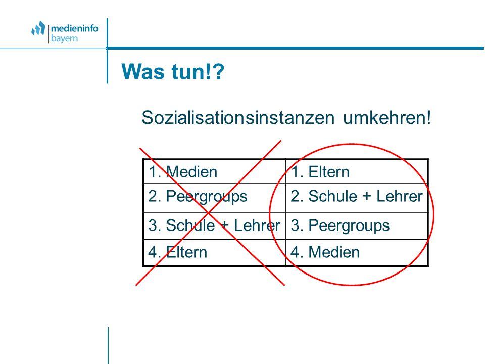 Was tun!? Sozialisationsinstanzen umkehren! 1. Medien1. Eltern 2. Peergroups2. Schule + Lehrer 3. Schule + Lehrer3. Peergroups 4. Eltern4. Medien