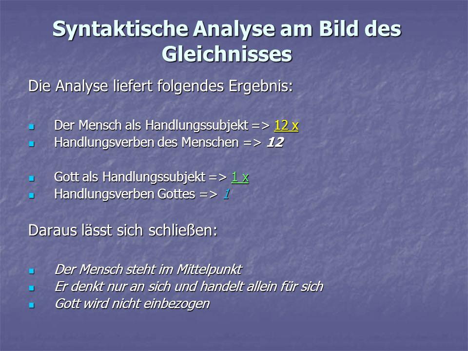 Syntaktische Analyse am Bild des Gleichnisses Die Analyse liefert folgendes Ergebnis: Der Mensch als Handlungssubjekt => 12 x Der Mensch als Handlungs