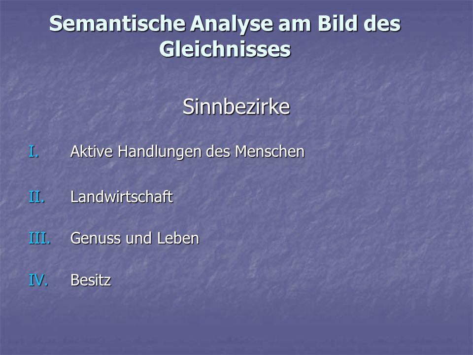 Semantische Analyse am Bild des Gleichnisses Sinnbezirke I. Aktive Handlungen des Menschen II.Landwirtschaft III.Genuss und Leben IV.Besitz