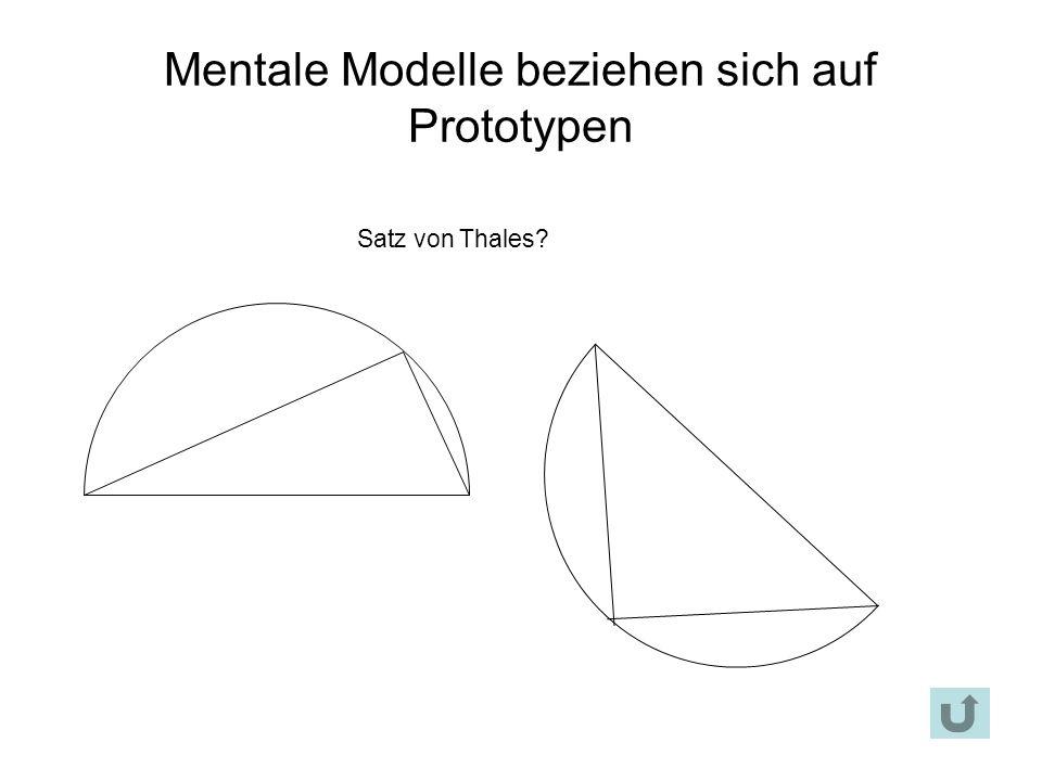 Mentale Modelle beziehen sich auf Prototypen Satz von Thales?