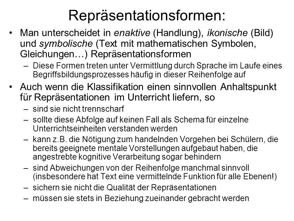 Repräsentationsformen: Man unterscheidet in enaktive (Handlung), ikonische (Bild) und symbolische (Text mit mathematischen Symbolen, Gleichungen…) Rep
