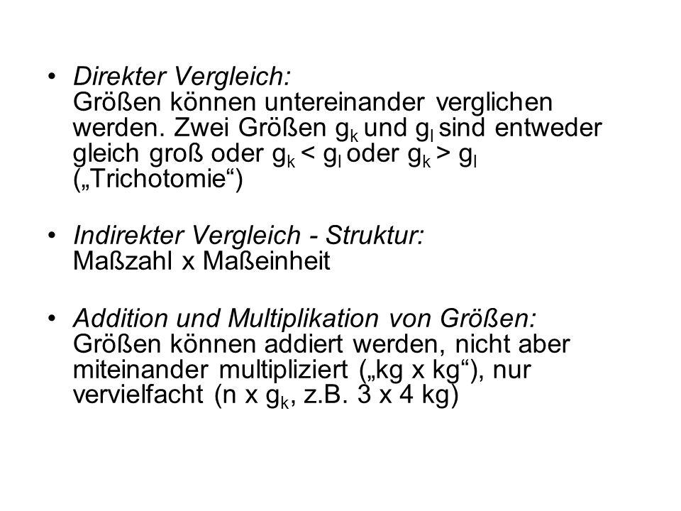 Direkter Vergleich: Größen können untereinander verglichen werden. Zwei Größen g k und g l sind entweder gleich groß oder g k g l (Trichotomie) Indire