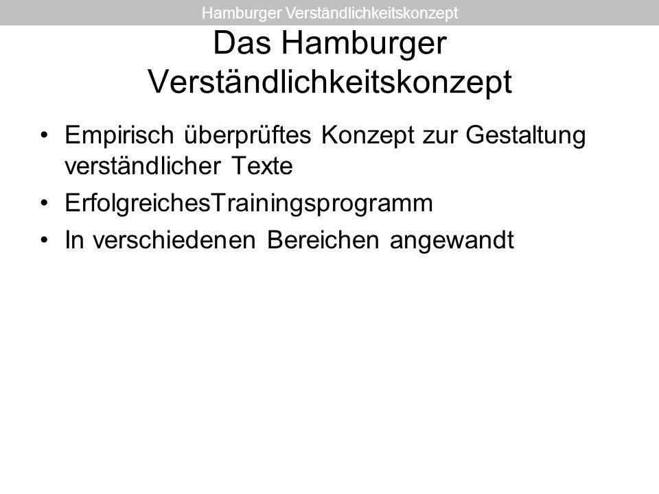 Das Hamburger Verständlichkeitskonzept Empirisch überprüftes Konzept zur Gestaltung verständlicher Texte ErfolgreichesTrainingsprogramm In verschieden