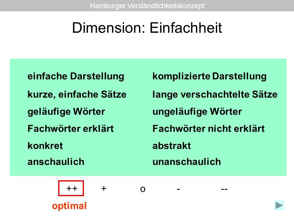 Dimension: Einfachheit einfache Darstellungkomplizierte Darstellung kurze, einfache Sätzelange verschachtelte Sätze geläufige Wörterungeläufige Wörter