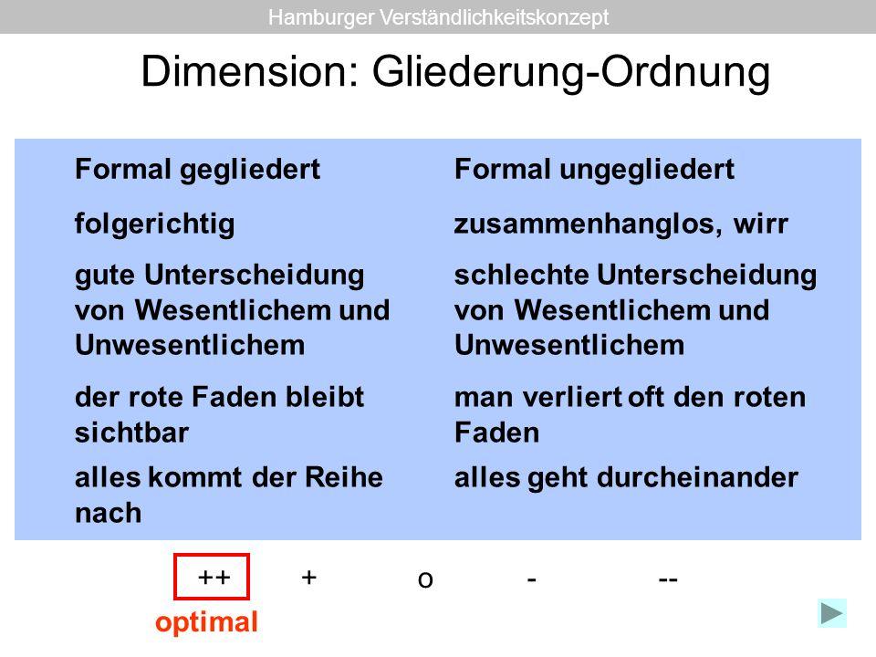 Dimension: Gliederung-Ordnung Formal gegliedertFormal ungegliedert folgerichtigzusammenhanglos, wirr gute Unterscheidung von Wesentlichem und Unwesent