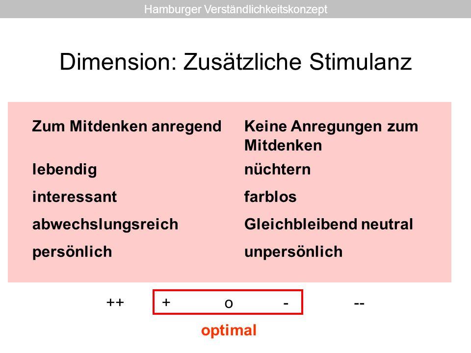 Dimension: Zusätzliche Stimulanz Zum Mitdenken anregendKeine Anregungen zum Mitdenken lebendignüchtern interessantfarblos abwechslungsreichGleichbleib