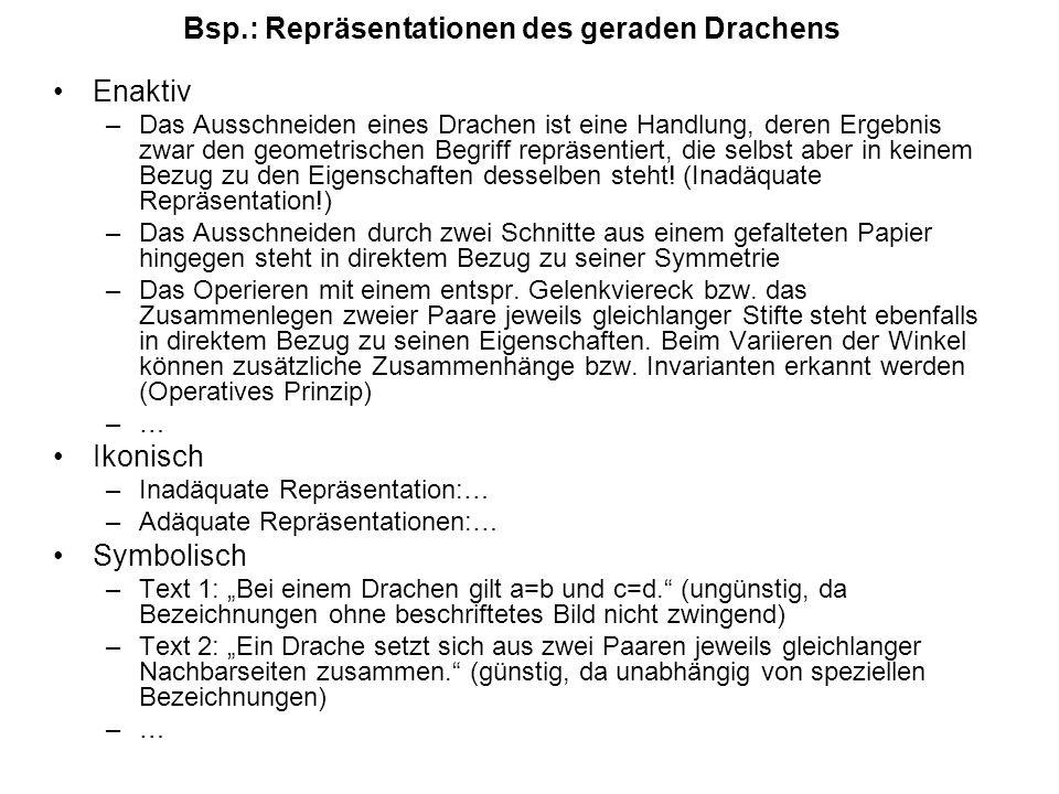 Bsp.: Repräsentationen des geraden Drachens Enaktiv –Das Ausschneiden eines Drachen ist eine Handlung, deren Ergebnis zwar den geometrischen Begriff r