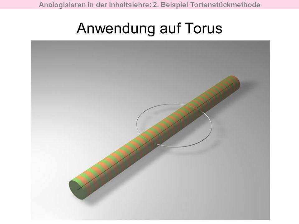 Anwendung auf Torus Analogisieren in der Inhaltslehre: 2. Beispiel Tortenstückmethode