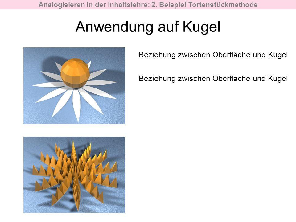 Anwendung auf Kugel Beziehung zwischen Oberfläche und Kugel Analogisieren in der Inhaltslehre: 2. Beispiel Tortenstückmethode