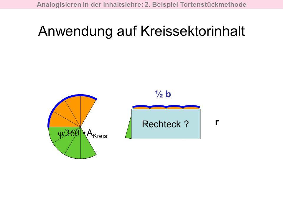 Anwendung auf Kreissektorinhalt ½ b A Kreis Rechteck ? r Analogisieren in der Inhaltslehre: 2. Beispiel Tortenstückmethode