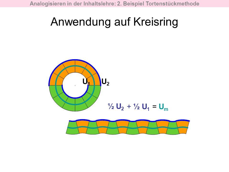 Anwendung auf Kreisring ½ U 2 + ½ U 1 U1U1 U2U2 = Um= Um Analogisieren in der Inhaltslehre: 2. Beispiel Tortenstückmethode