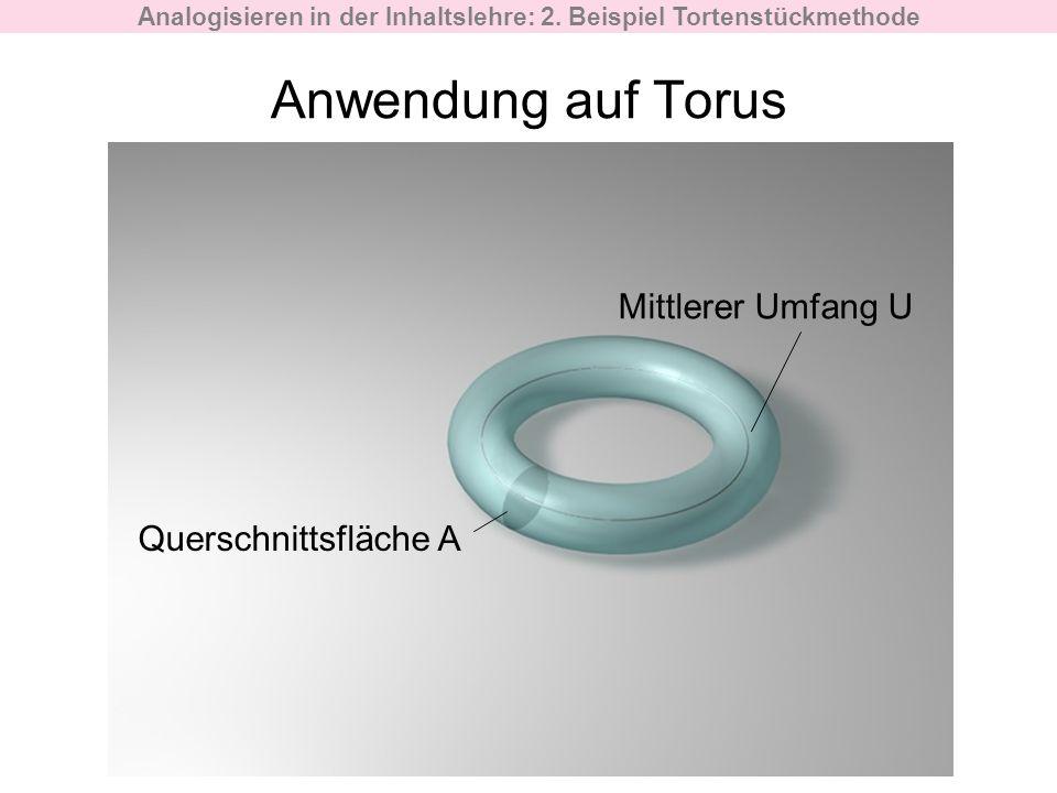 Anwendung auf Torus Querschnittsfläche A Mittlerer Umfang U Analogisieren in der Inhaltslehre: 2. Beispiel Tortenstückmethode