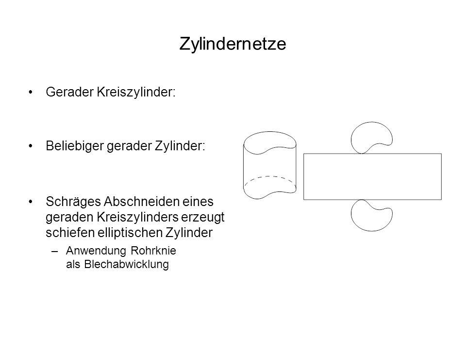 Zylindernetze Gerader Kreiszylinder: Beliebiger gerader Zylinder: Schräges Abschneiden eines geraden Kreiszylinders erzeugt schiefen elliptischen Zyli