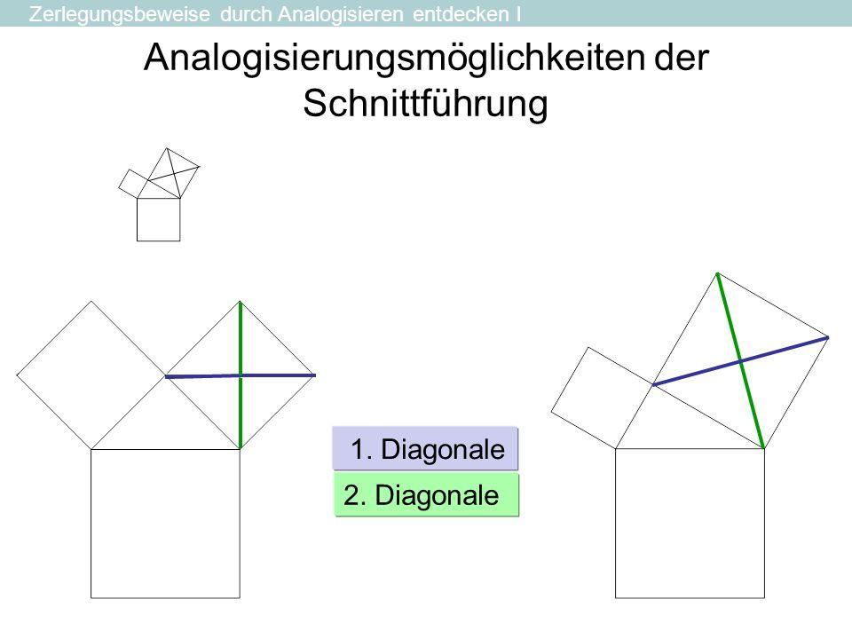 Analogisierungsmöglichkeiten der Schnittführung 2. Diagonale 1. Diagonale Zerlegungsbeweise durch Analogisieren entdecken l