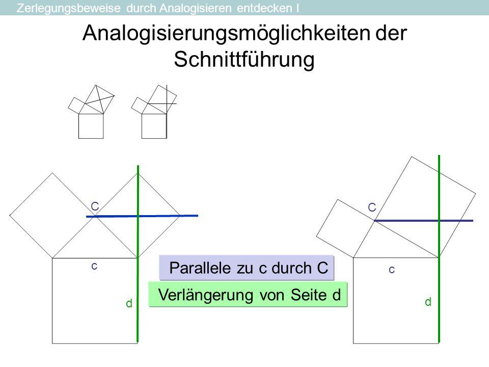 Analogisierungsmöglichkeiten der Schnittführung C c d C c d Verlängerung von Seite d Parallele zu c durch C Zerlegungsbeweise durch Analogisieren entd