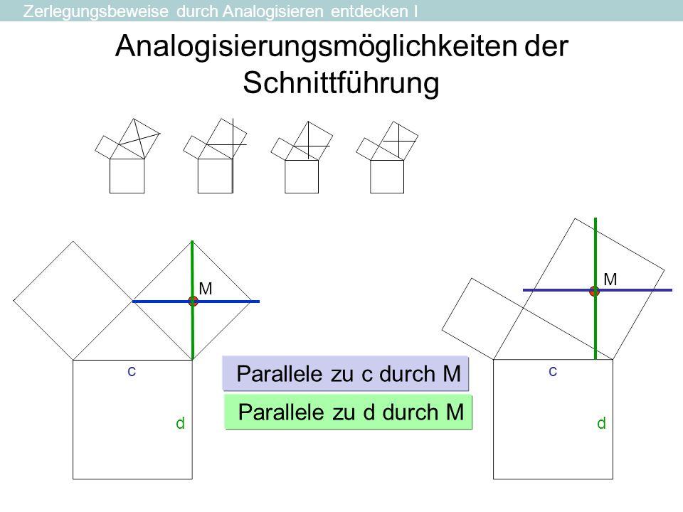 Analogisierungsmöglichkeiten der Schnittführung M c d M c d Parallele zu d durch M Parallele zu c durch M Zerlegungsbeweise durch Analogisieren entdec