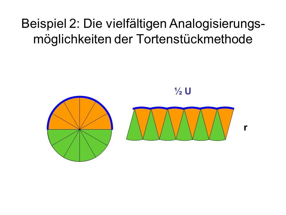 Beispiel 2: Die vielfältigen Analogisierungs- möglichkeiten der Tortenstückmethode ½ U r