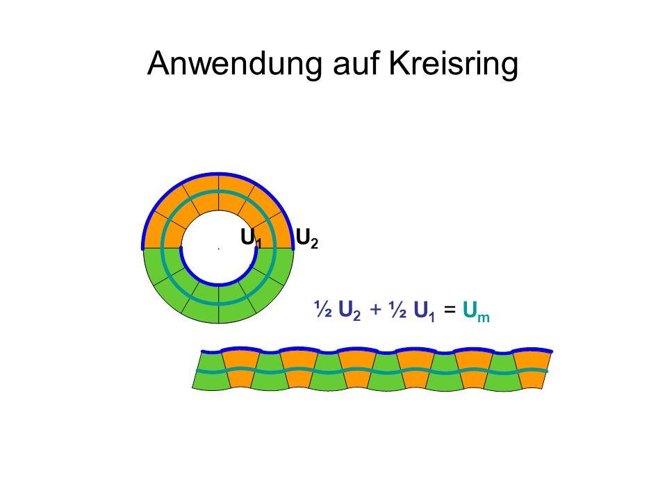 Anwendung auf Kreisring ½ U 2 + ½ U 1 U1U1 U2U2 = Um= Um