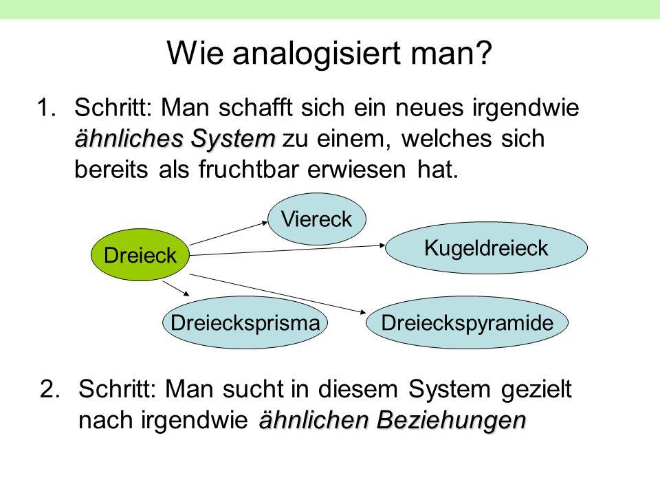 Wie analogisiert man? ähnliches System 1.Schritt: Man schafft sich ein neues irgendwie ähnliches System zu einem, welches sich bereits als fruchtbar e