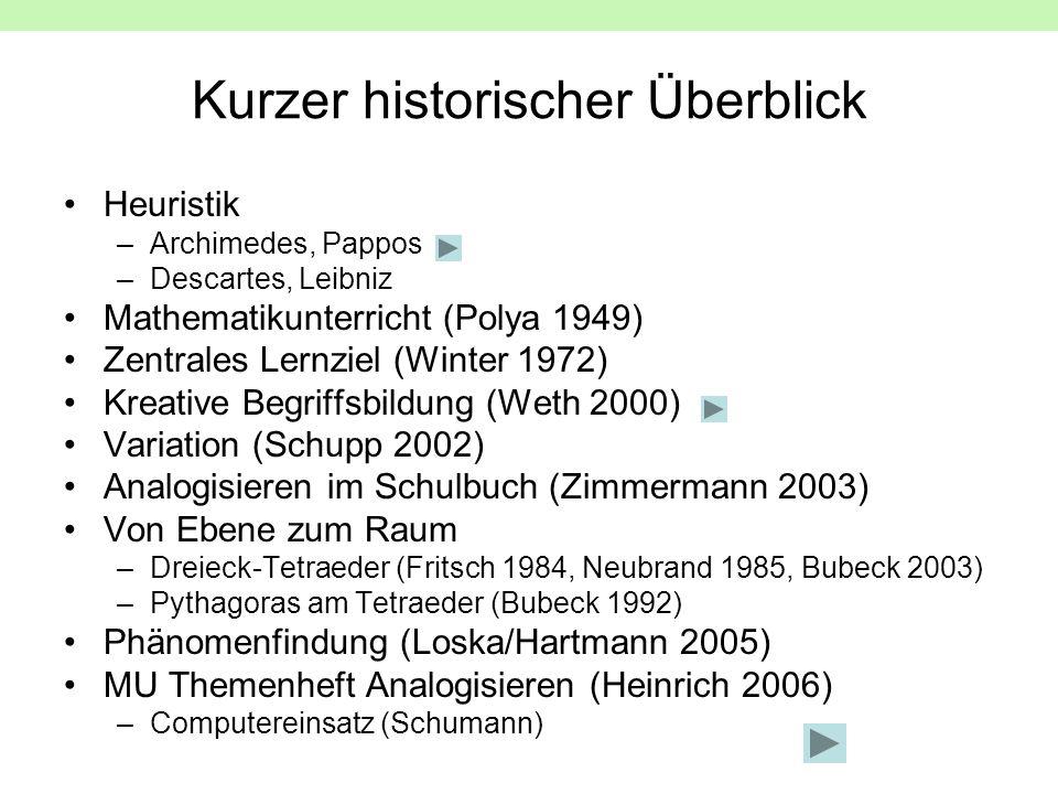 Kurzer historischer Überblick Heuristik –Archimedes, Pappos –Descartes, Leibniz Mathematikunterricht (Polya 1949) Zentrales Lernziel (Winter 1972) Kre