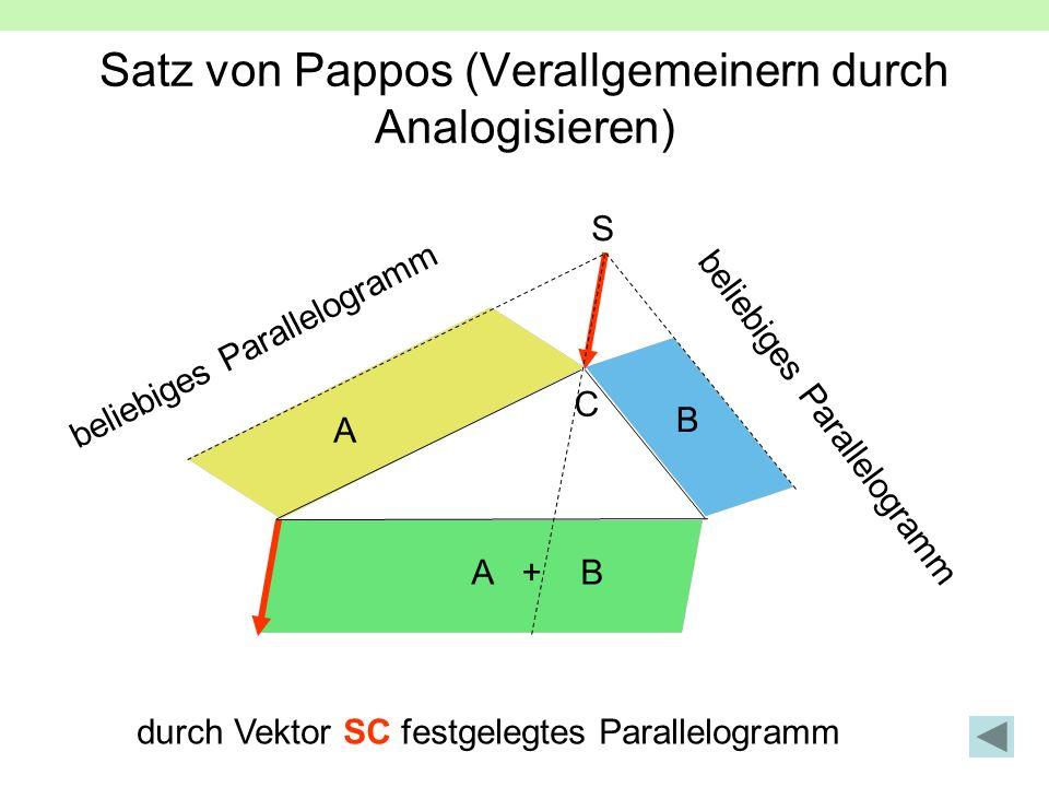 Satz von Pappos (Verallgemeinern durch Analogisieren) beliebiges Parallelogramm durch Vektor SC festgelegtes Parallelogramm A B A + B C S
