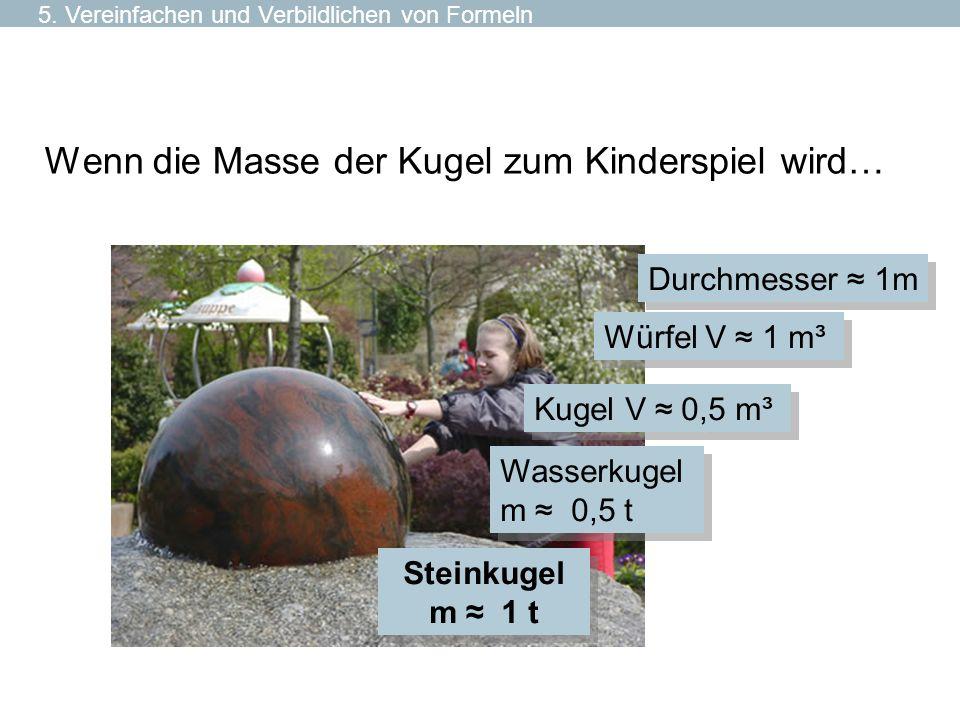 Wenn die Masse der Kugel zum Kinderspiel wird… Durchmesser 1m Würfel V 1 m³ Kugel V 0,5 m³ Wasserkugel m 0,5 t Steinkugel m 1 t 5. Vereinfachen und Ve