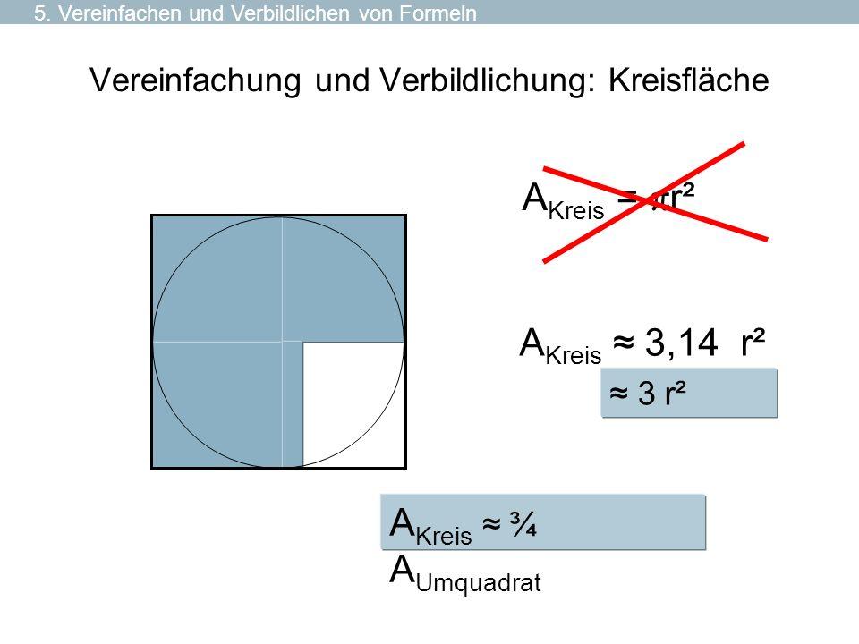 Vereinfachung und Verbildlichung: Kreisfläche A Kreis ¾ A Umquadrat A Kreis = r² A Kreis 3,14 r² 3 r² 5. Vereinfachen und Verbildlichen von Formeln