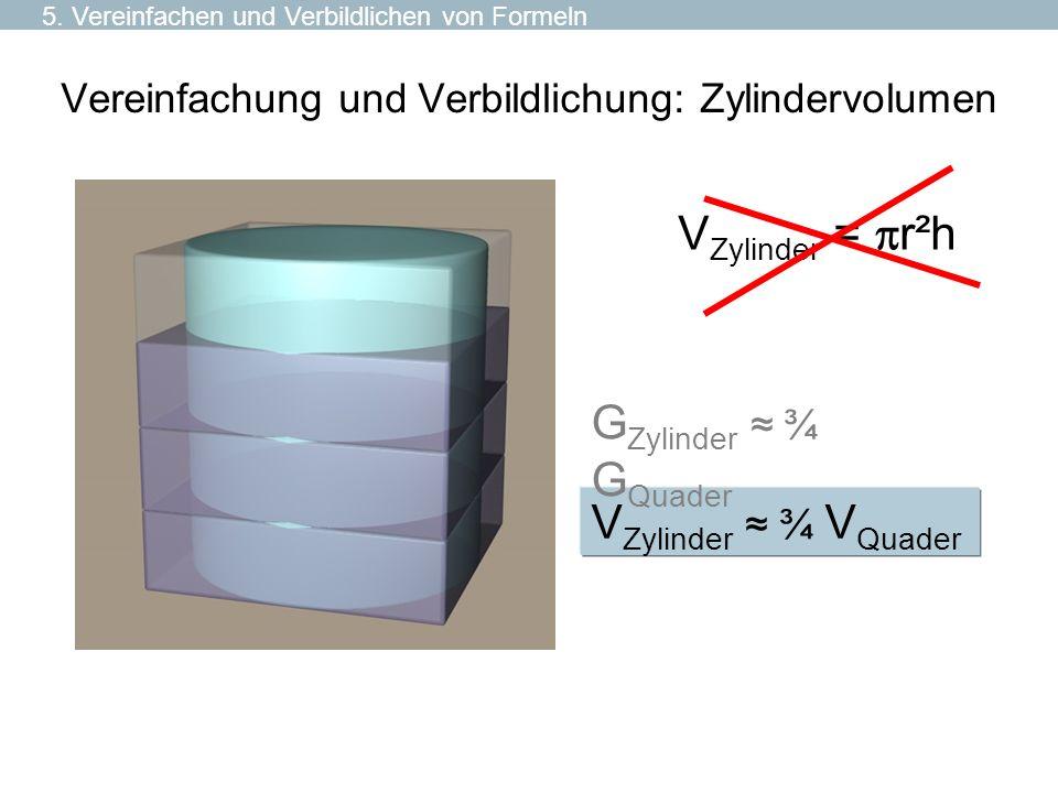 Vereinfachung und Verbildlichung: Zylindervolumen V Zylinder ¾ V Quader V Zylinder = r²h G Zylinder ¾ G Quader 5. Vereinfachen und Verbildlichen von F