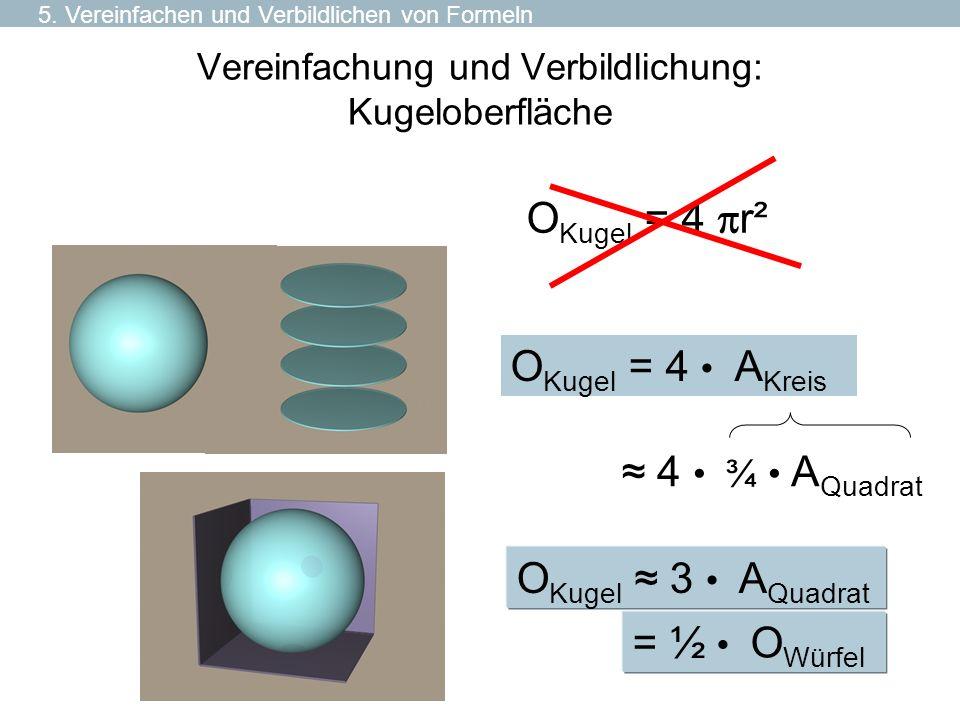 Vereinfachung und Verbildlichung: Kugeloberfläche O Kugel = 4 r² = ½ O Würfel O Kugel = 4 A Kreis 4 ¾ A Quadrat O Kugel 3 A Quadrat 5. Vereinfachen un