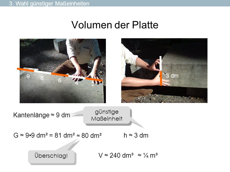 Volumen der Platte 2 4 6 8 9 3 dm Kantenlänge 9 dm h 3 dm V 240 dm³ G 99 dm² = 81 dm² Überschlag! Geeignete Maßeinheit Geeignete Maßeinheit günstige M