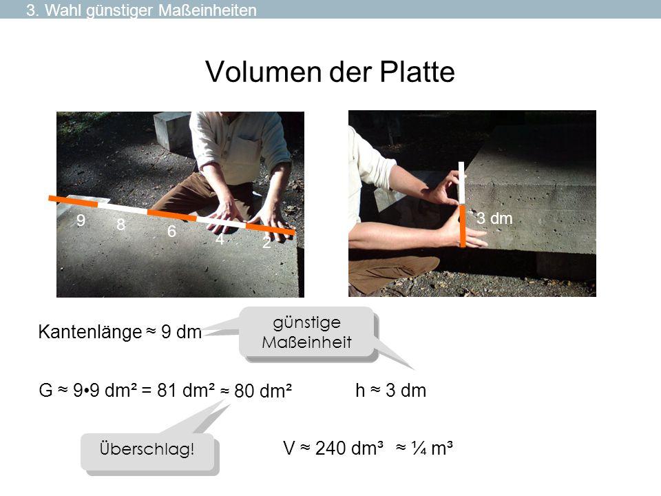 Vereinfachung und Verbildlichung: Kegelvolumen V Kegel = V Zylinder V Kegel = r²h V Kegel ¼ V Quader ¾ V Umquader 5.